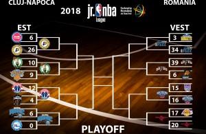 SistemCompetitionalPlayoff-Semifinale